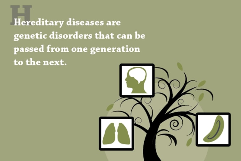 hereditary disease